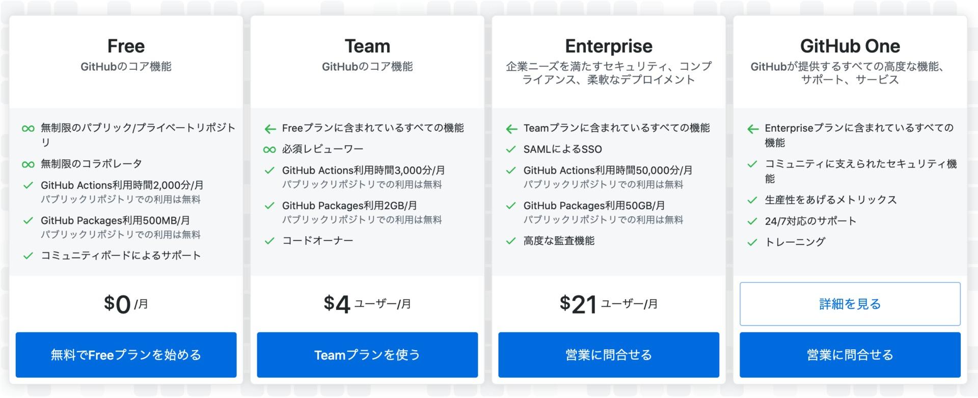GitHubの料金表