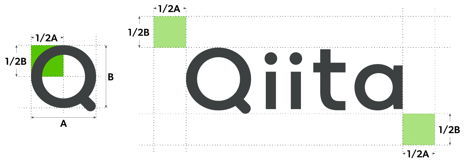 Qiitaのロゴマークのガイドライン(余白指定)